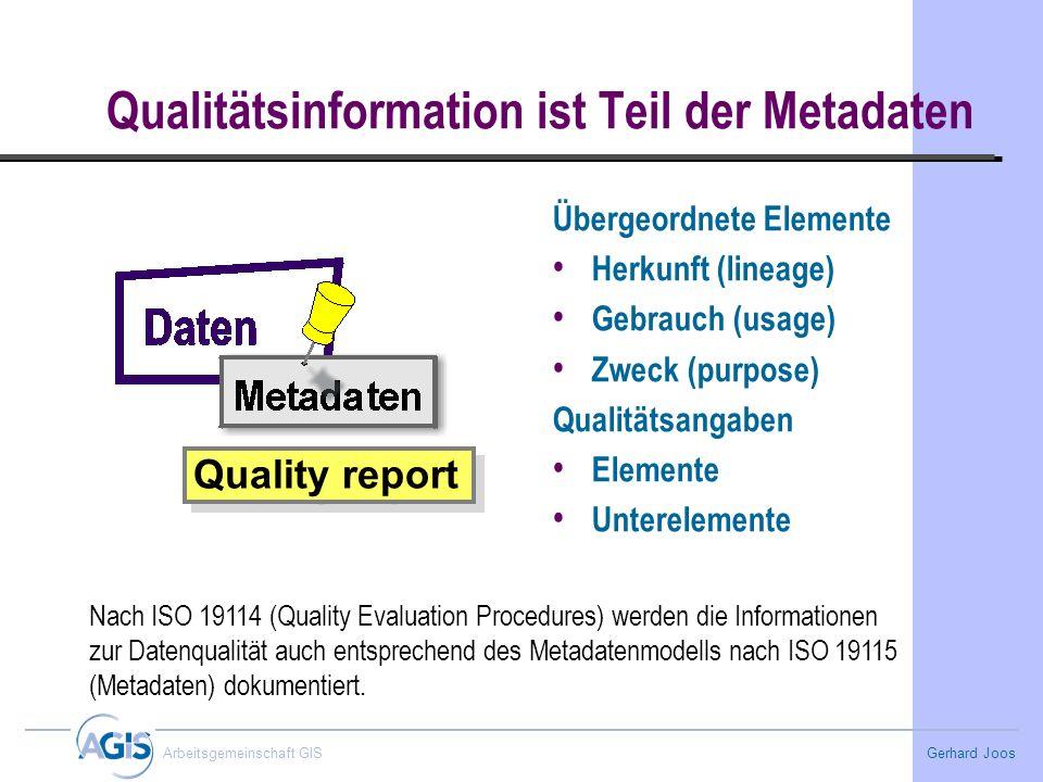 Gerhard Joos Arbeitsgemeinschaft GIS Qualitätsinformation ist Teil der Metadaten Übergeordnete Elemente Herkunft (lineage) Gebrauch (usage) Zweck (pur