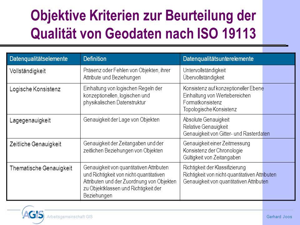 Gerhard Joos Arbeitsgemeinschaft GIS Objektive Kriterien zur Beurteilung der Qualität von Geodaten nach ISO 19113 DatenqualitätselementeDefinitionDate
