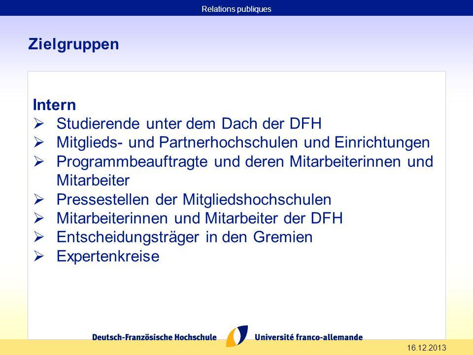 16.12.2013 Zielgruppen Intern Studierende unter dem Dach der DFH Mitglieds- und Partnerhochschulen und Einrichtungen Programmbeauftragte und deren Mit
