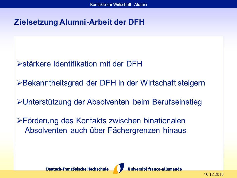16.12.2013 Zielsetzung Alumni-Arbeit der DFH stärkere Identifikation mit der DFH Bekanntheitsgrad der DFH in der Wirtschaft steigern Unterstützung der