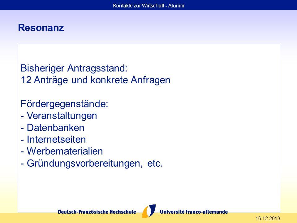 16.12.2013 Resonanz Kontakte zur Wirtschaft - Alumni Bisheriger Antragsstand: 12 Anträge und konkrete Anfragen Fördergegenstände: - Veranstaltungen -