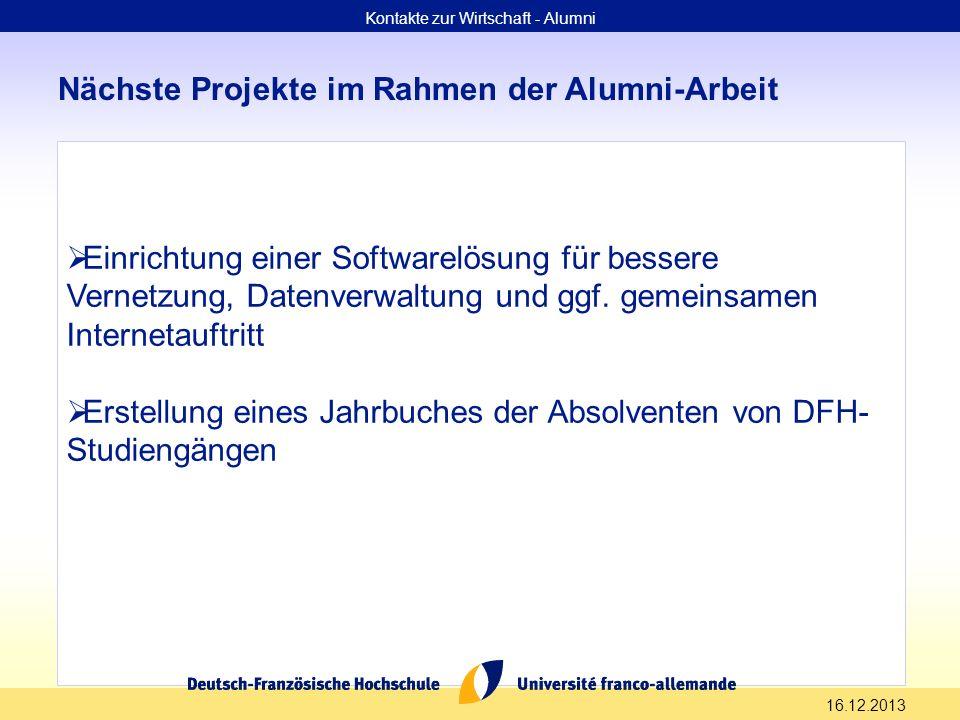 16.12.2013 Nächste Projekte im Rahmen der Alumni-Arbeit Kontakte zur Wirtschaft - Alumni Einrichtung einer Softwarelösung für bessere Vernetzung, Date