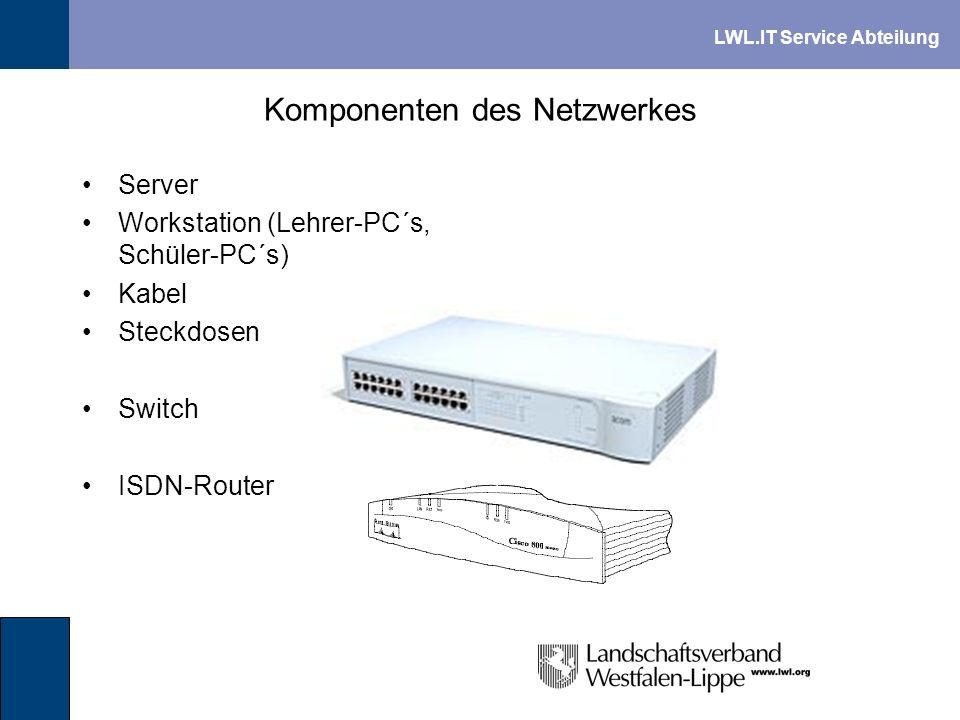 LWL.IT Service Abteilung Komponenten des Netzwerkes Server Workstation (Lehrer-PC´s, Schüler-PC´s) Kabel Steckdosen Switch ISDN-Router