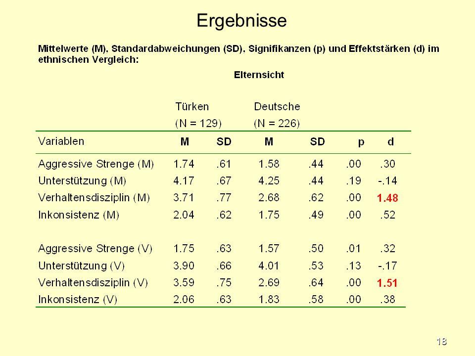 17 Aufenthaltsdauer türkischer Eltern in Deutschland (Angaben in Jahren bis zum Zeitpunkt der Befragung im Sommer 2003)