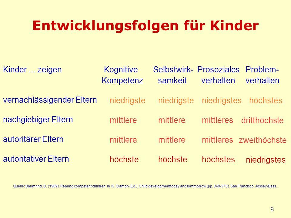 7 Konvergenz der Forschungsbefunde Erziehungskompetente Eltern haben kompetente Kinder!