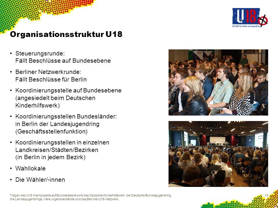 Organisationsstruktur U18 Steuerungsrunde: Fällt Beschlüsse auf Bundesebene Berliner Netzwerkrunde: Fällt Beschlüsse für Berlin Koordinierungsstelle a