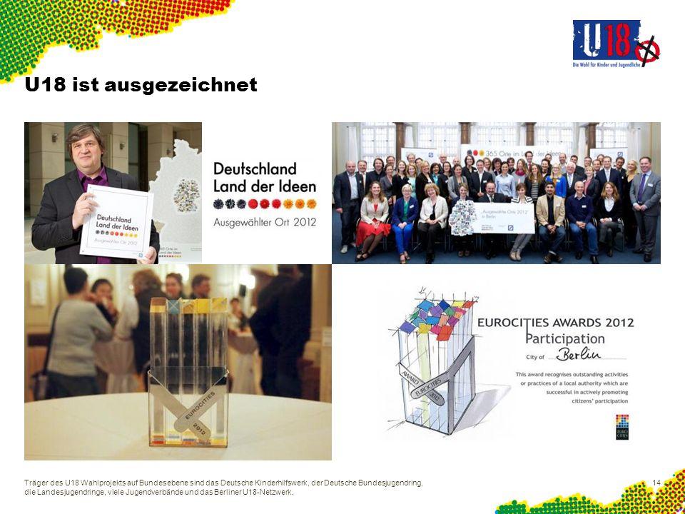 U18 ist ausgezeichnet Träger des U18 Wahlprojekts auf Bundesebene sind das Deutsche Kinderhilfswerk, der Deutsche Bundesjugendring, die Landesjugendri