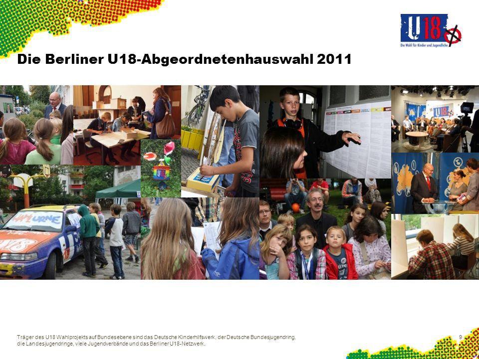 Ergebnisse der Berliner U18-Abgeordnetenhauswahl 2011 26.705 Kinder und Jugendliche unter 18 haben gewählt In 257 Wahllokalen Träger des U18 Wahlprojekts auf Bundesebene sind das Deutsche Kinderhilfswerk, der Deutsche Bundesjugendring, die Landesjugendringe, viele Jugendverbände und das Berliner U18-Netzwerk.