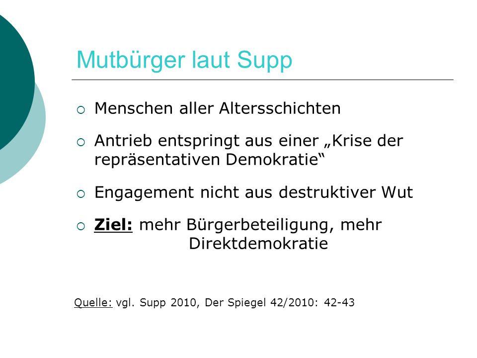 2 Mutbürger und Wutbürger in österreichischen Medien
