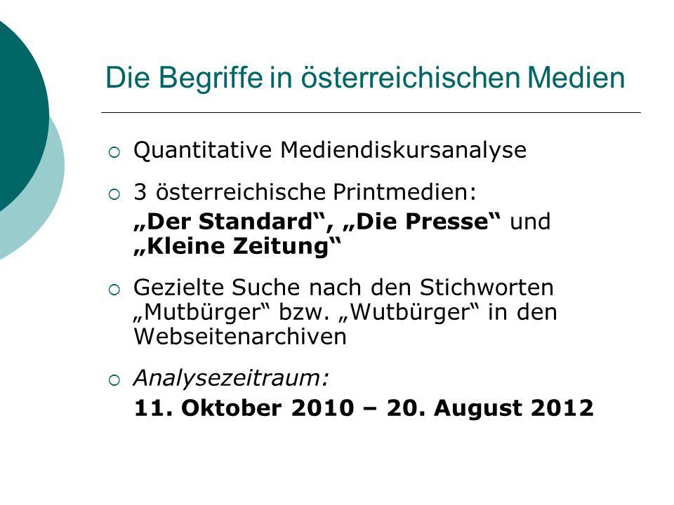 Die Begriffe in österreichischen Medien Quantitative Mediendiskursanalyse 3 österreichische Printmedien: Der Standard, Die Presse und Kleine Zeitung G
