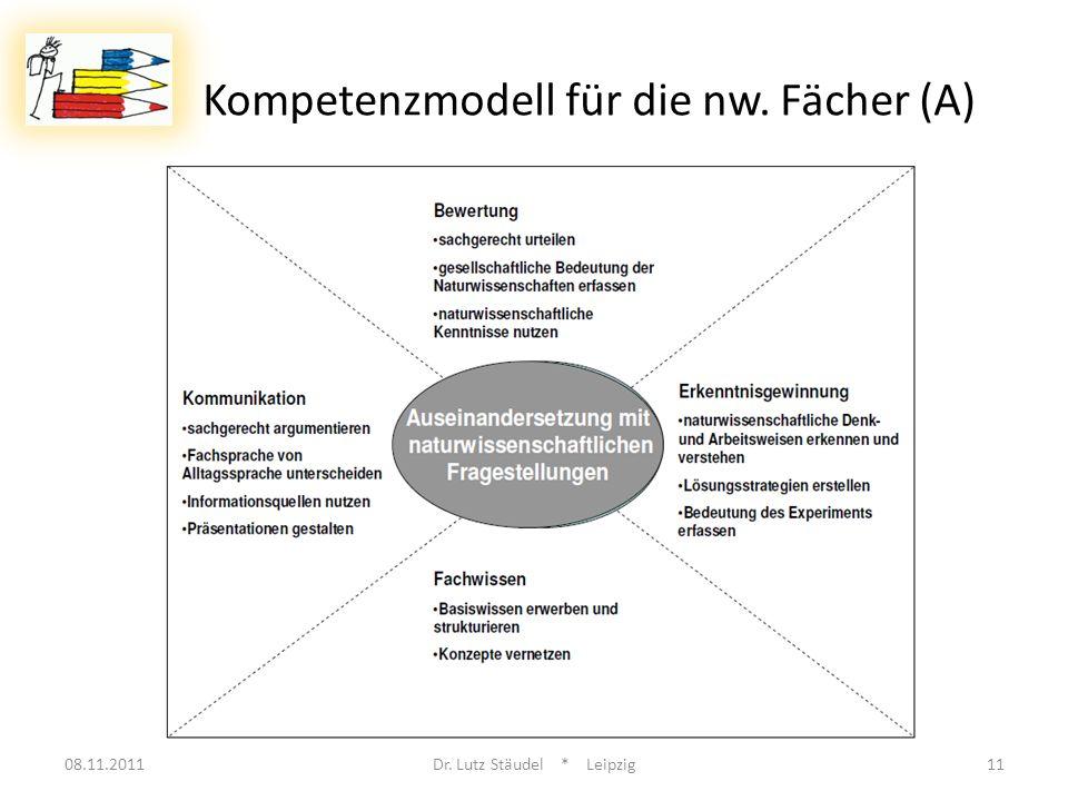 08.11.2011Dr. Lutz Stäudel * Leipzig11 Kompetenzmodell für die nw. Fächer (A)