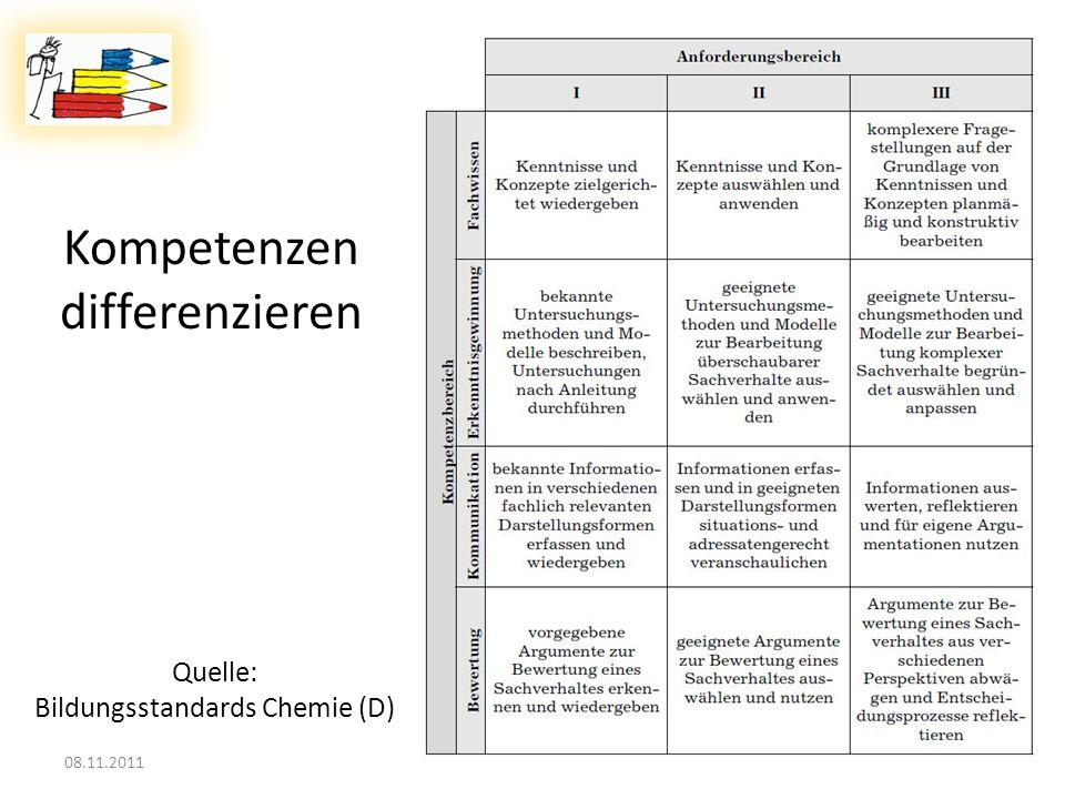 08.11.2011Dr. Lutz Stäudel * Leipzig20 Kompetenzen differenzieren Quelle: Bildungsstandards Chemie (D)