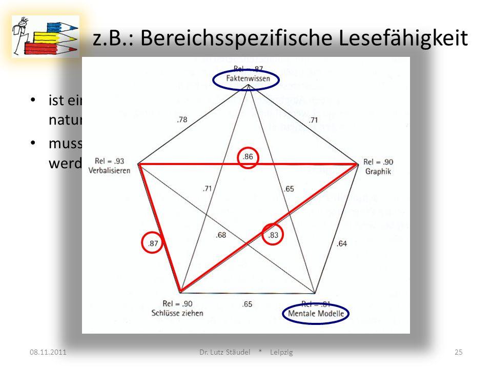 z.B.: Bereichsspezifische Lesefähigkeit ist eine Aufgabe für die gesamte naturwissenschaftliche Fachschaft muss systematisch entwickelt werden 08.11.2