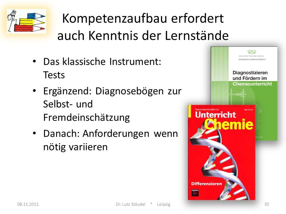Das klassische Instrument: Tests Ergänzend: Diagnosebögen zur Selbst- und Fremdeinschätzung Danach: Anforderungen wenn nötig variieren 08.11.2011Dr. L
