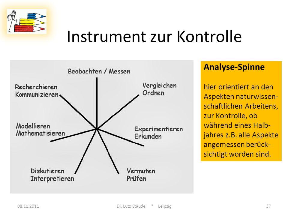 Instrument zur Kontrolle 08.11.2011Dr. Lutz Stäudel * Leipzig37 Analyse-Spinne hier orientiert an den Aspekten naturwissen- schaftlichen Arbeitens, zu