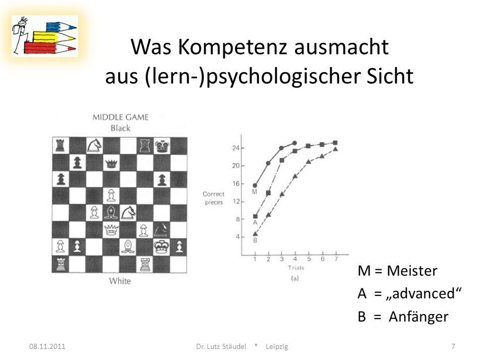 Was Kompetenz ausmacht aus (lern-)psychologischer Sicht 08.11.2011Dr. Lutz Stäudel * Leipzig7 M = Meister A = advanced B = Anfänger