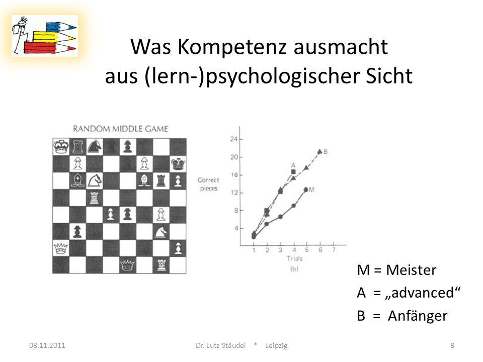 Was Kompetenz ausmacht aus (lern-)psychologischer Sicht 08.11.2011Dr. Lutz Stäudel * Leipzig8 M = Meister A = advanced B = Anfänger