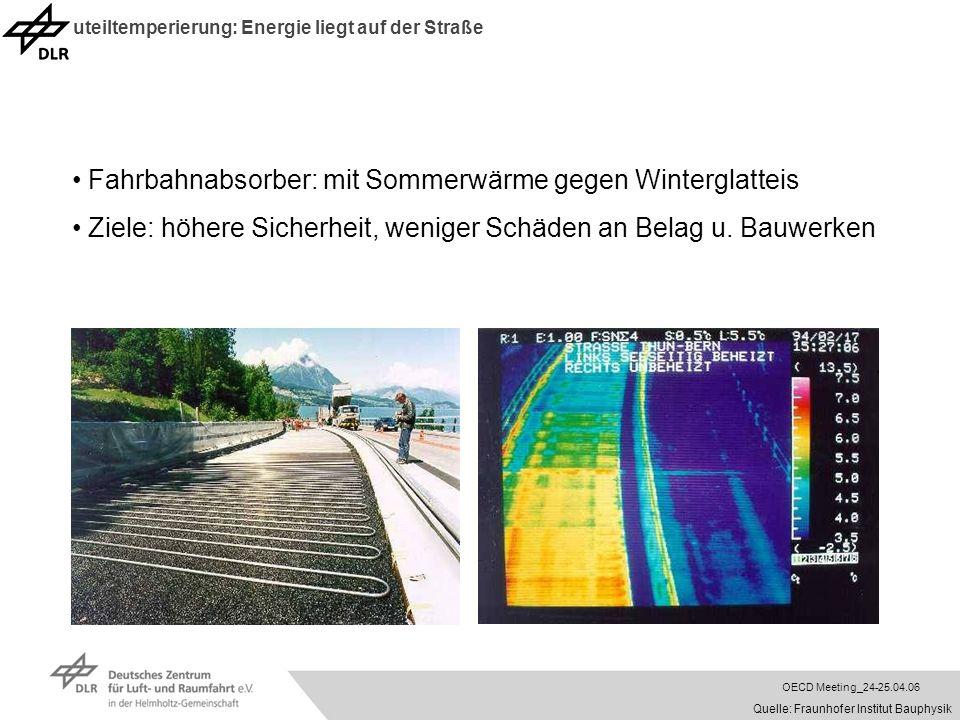 OECD Meeting_24-25.04.06 Bauteiltemperierung: Energie liegt auf der Straße Fahrbahnabsorber: mit Sommerwärme gegen Winterglatteis Ziele: höhere Sicher