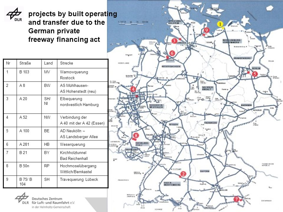 OECD Meeting_24-25.04.06 projects by built operating and transfer due to the German private freeway financing act NrStraßeLandStrecke 1B 103MVWarnowqu