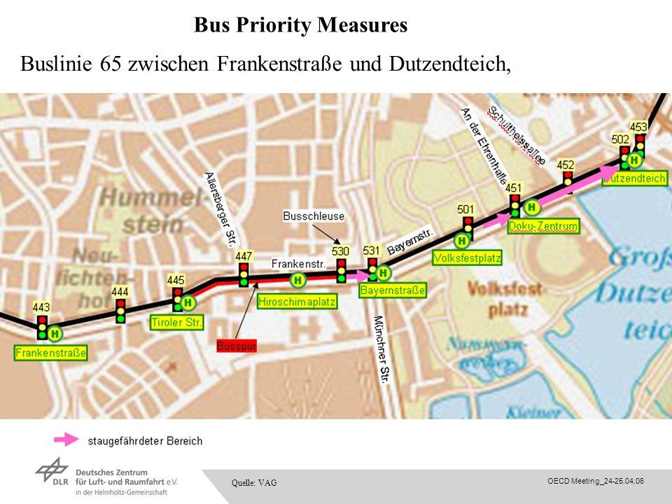 OECD Meeting_24-25.04.06 Buslinie 65 zwischen Frankenstraße und Dutzendteich, Quelle: VAG Bus Priority Measures