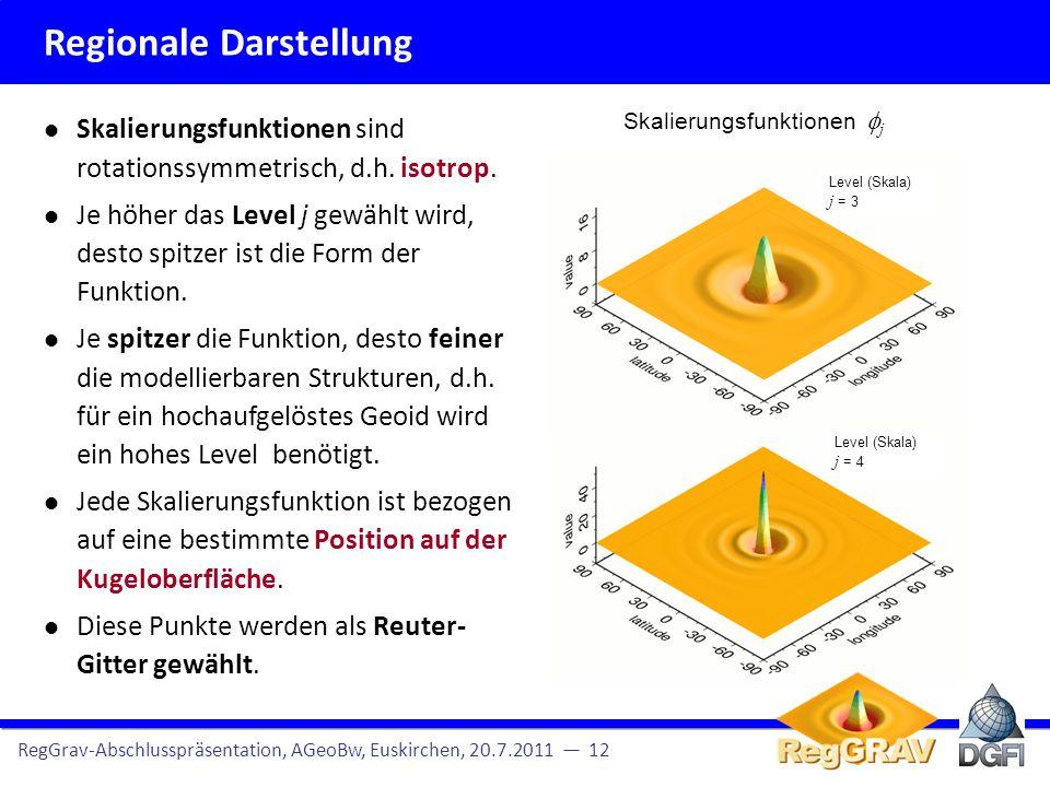 Regionale Darstellung Kugel(flächen)funktionen sind globale Funktionen, d.h., sie oszillieren über die gesamte Kugeloberfläche.