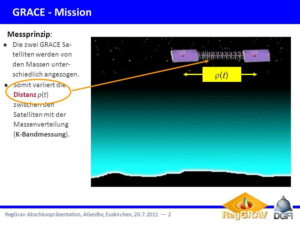 GRACE - Mission RegGrav-Abschlusspräsentation, AGeoBw, Euskirchen, 20.7.2011 18 Hier: Terrestrische Schweredaten Missionsübersicht und Datendichte Altimeterprofile für AGeoBW Beobachtungsgleichungen Hier: Terrestrische Schweredaten Missionsübersicht und Datendichte Altimeterprofile für AGeoBW Beobachtungsgleichungen Somit variiert die Distanz (t) zwischen den Satelliten mit der Massenverteilung (K-Bandmessung).