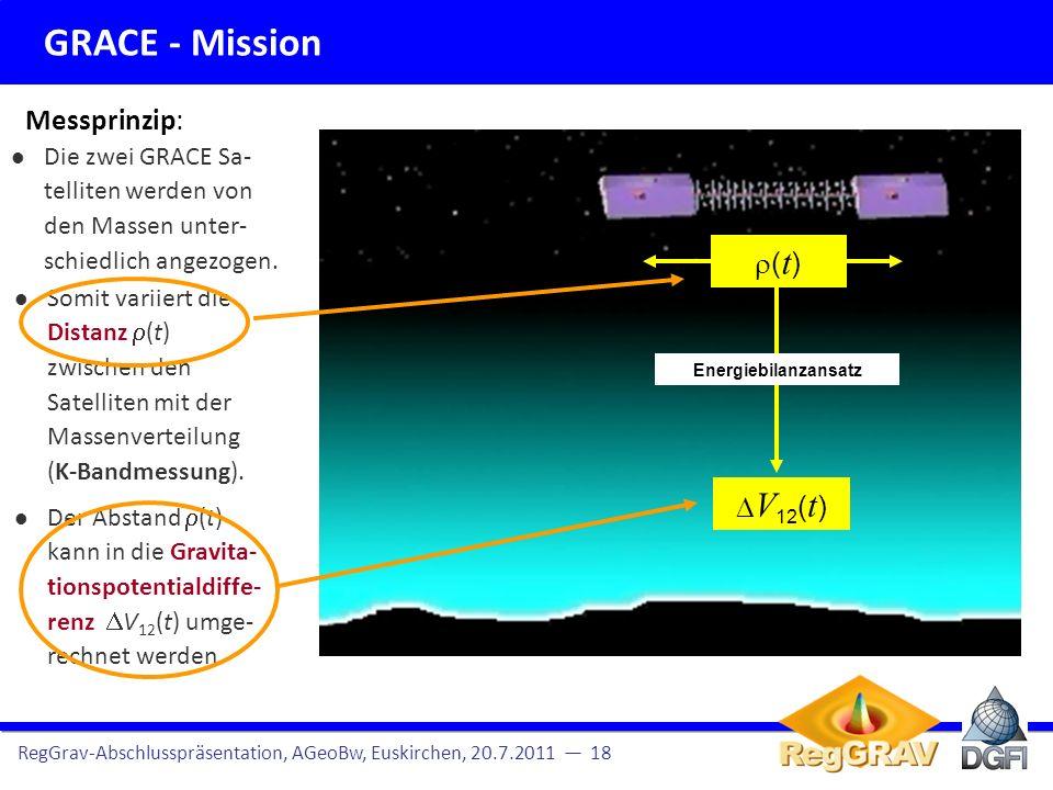 GRACE - Beobachtungsgleichung RegGrav-Abschlusspräsentation, AGeoBw, Euskirchen, 20.7.2011 19