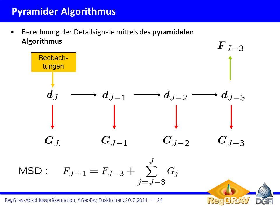 Realisierung RegGrav-Abschlusspräsentation, AGeoBw, Euskirchen, 20.7.2011 25