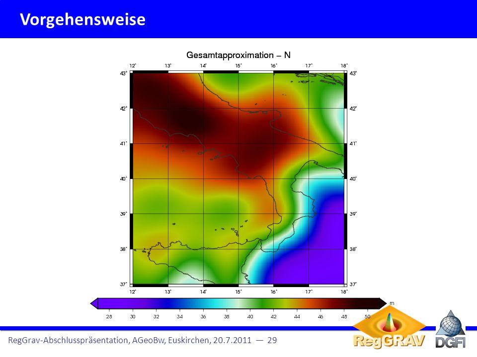 Vorgehensweise RegGrav-Abschlusspräsentation, AGeoBw, Euskirchen, 20.7.2011 30