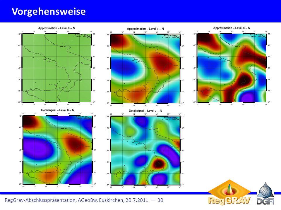 Vorgehensweise RegGrav-Abschlusspräsentation, AGeoBw, Euskirchen, 20.7.2011 31