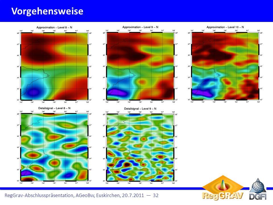 Vorgehensweise RegGrav-Abschlusspräsentation, AGeoBw, Euskirchen, 20.7.2011 33