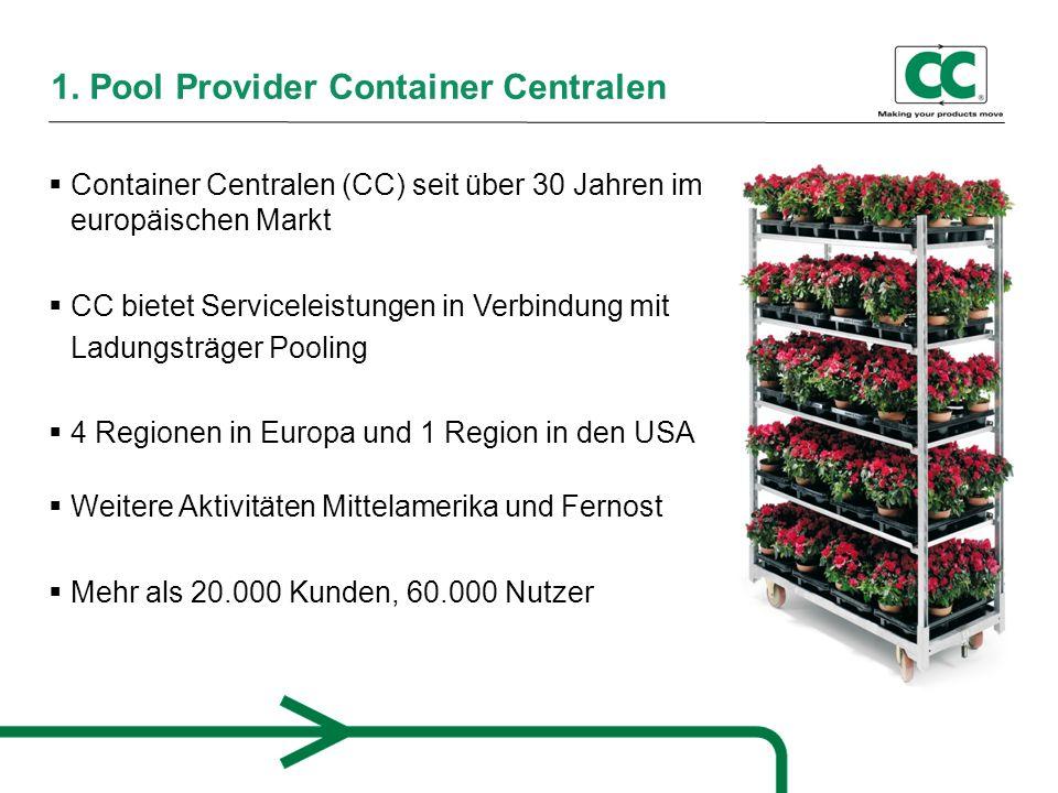 CC Container CC Euro-System CC Rollcontainer CC Minitainer CC Rolly CC Euro Dolly CC Euro Crate Entwprechend Europäischen Standards Qualitativ hochwertig Funktional 2.