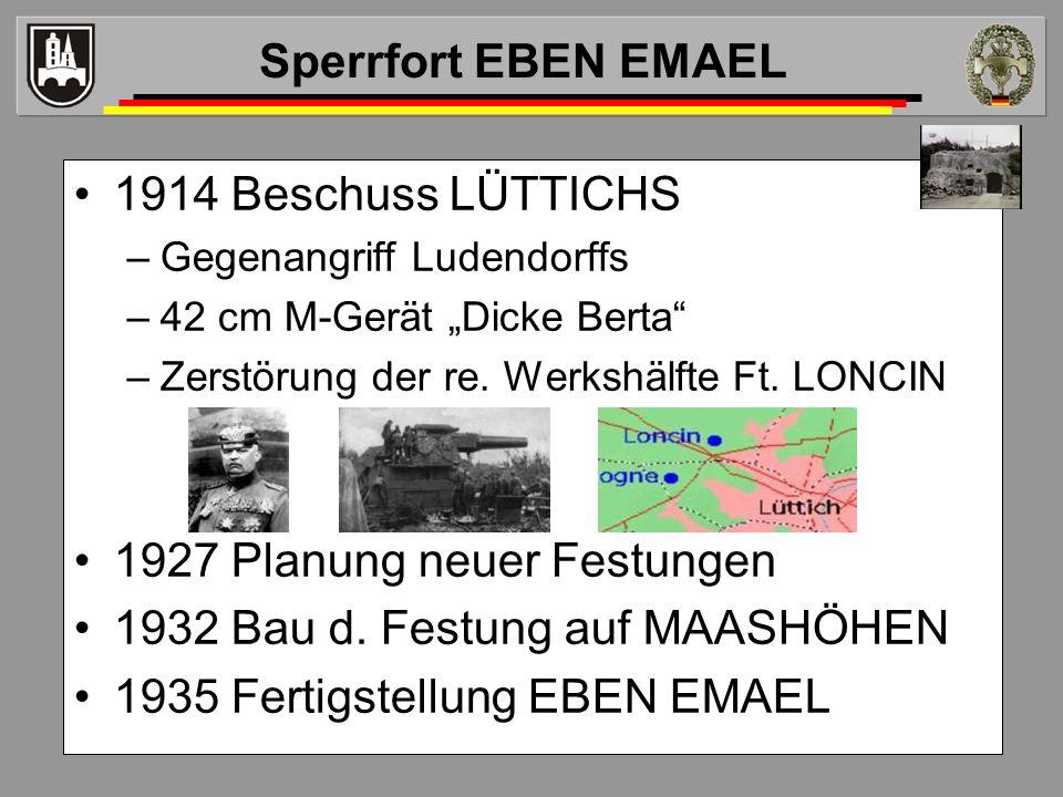 1914 Beschuss LÜTTICHS –Gegenangriff Ludendorffs –42 cm M-Gerät Dicke Berta –Zerstörung der re. Werkshälfte Ft. LONCIN 1927 Planung neuer Festungen 19