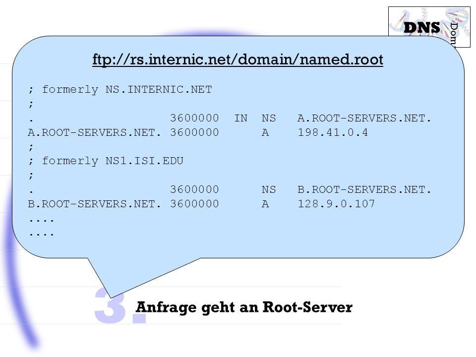 Struktur des DNS Domain Name System DNS Eingeben der Adresse im Browser http://www. swb. bonn. de 1. Nachschauen beim Namensserver des Providers 2. An