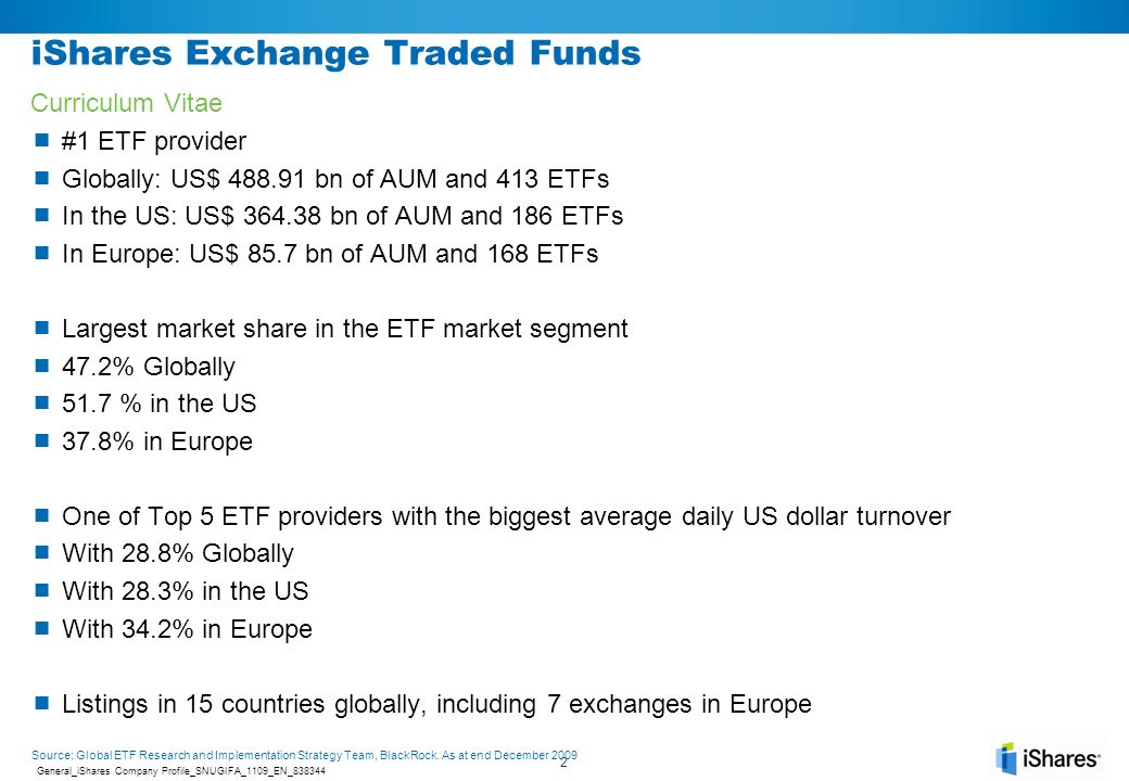 2 #1 ETF provider Globally: US$ 488.91 bn of AUM and 413 ETFs In the US: US$ 364.38 bn of AUM and 186 ETFs In Europe: US$ 85.7 bn of AUM and 168 ETFs