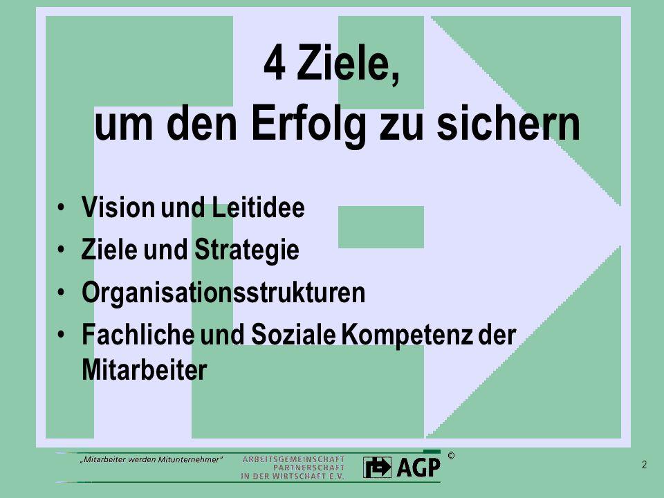 2 4 Ziele, um den Erfolg zu sichern Vision und Leitidee Ziele und Strategie Organisationsstrukturen Fachliche und Soziale Kompetenz der Mitarbeiter