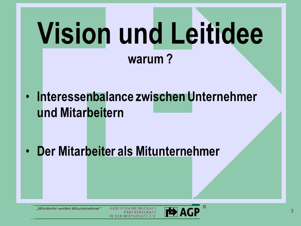 3 Vision und Leitidee warum ? Interessenbalance zwischen Unternehmer und Mitarbeitern Der Mitarbeiter als Mitunternehmer