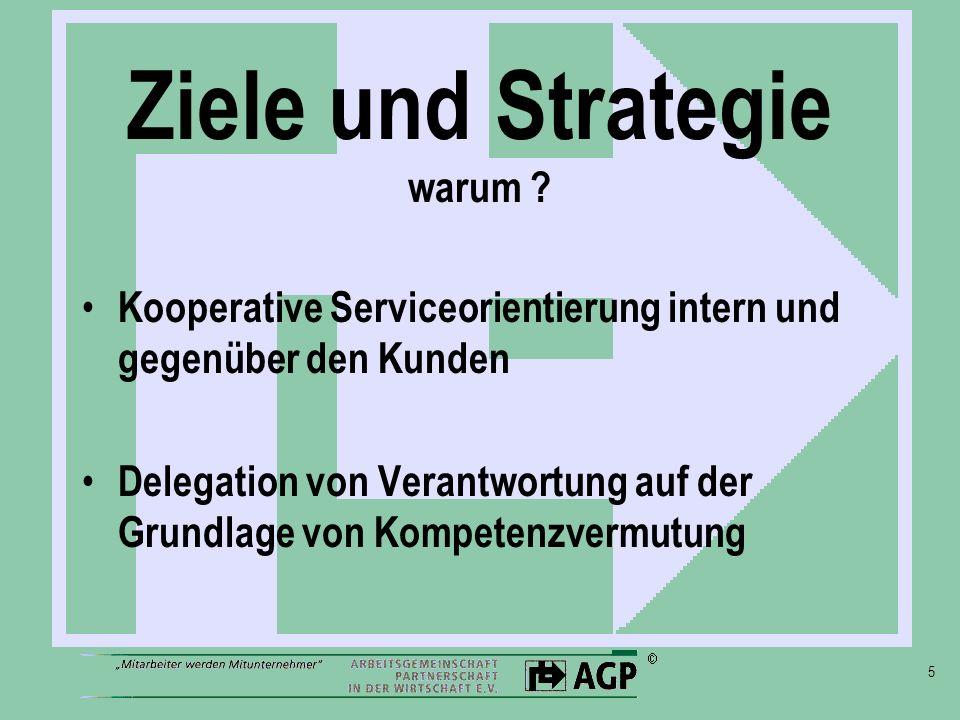5 Ziele und Strategie warum ? Kooperative Serviceorientierung intern und gegenüber den Kunden Delegation von Verantwortung auf der Grundlage von Kompe