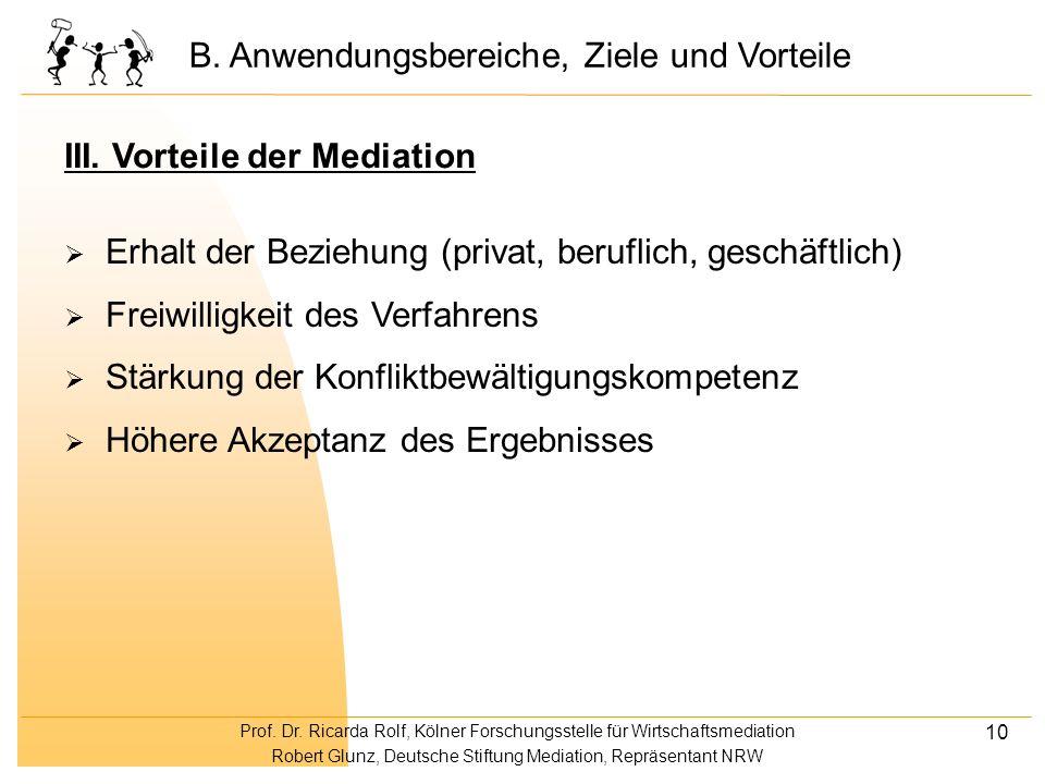 Prof. Dr. Ricarda Rolf, Kölner Forschungsstelle für Wirtschaftsmediation Robert Glunz, Deutsche Stiftung Mediation, Repräsentant NRW 10 Erhalt der Bez