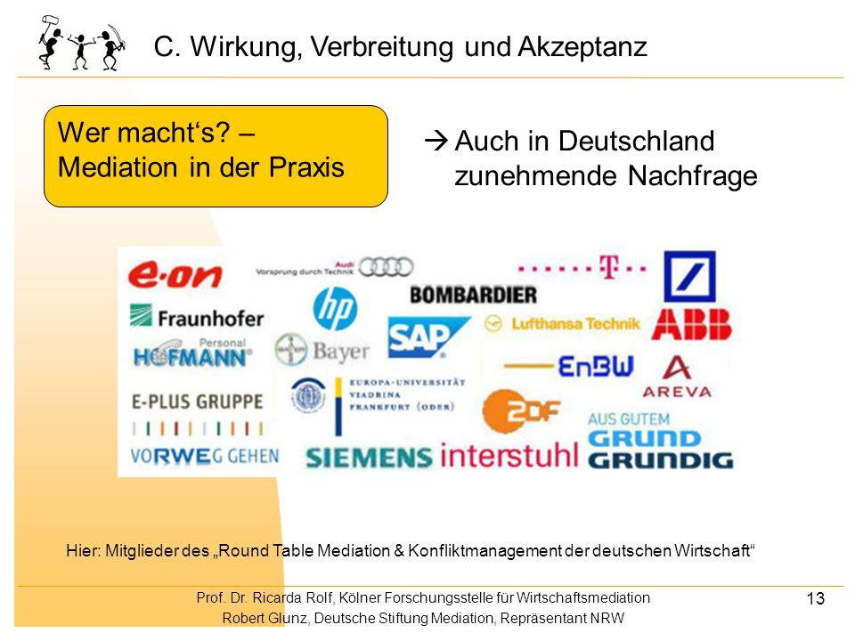 Prof. Dr. Ricarda Rolf, Kölner Forschungsstelle für Wirtschaftsmediation Robert Glunz, Deutsche Stiftung Mediation, Repräsentant NRW 13 C. Wirkung, Ve