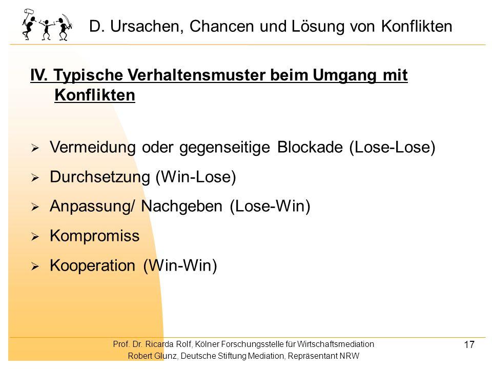 Prof. Dr. Ricarda Rolf, Kölner Forschungsstelle für Wirtschaftsmediation Robert Glunz, Deutsche Stiftung Mediation, Repräsentant NRW 17 Vermeidung ode