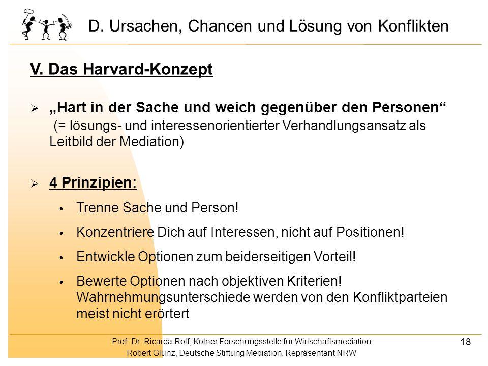 Prof. Dr. Ricarda Rolf, Kölner Forschungsstelle für Wirtschaftsmediation Robert Glunz, Deutsche Stiftung Mediation, Repräsentant NRW 18 D. Ursachen, C