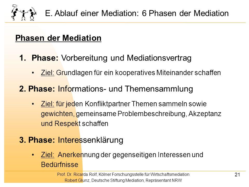 Prof. Dr. Ricarda Rolf, Kölner Forschungsstelle für Wirtschaftsmediation Robert Glunz, Deutsche Stiftung Mediation, Repräsentant NRW 21 Phasen der Med