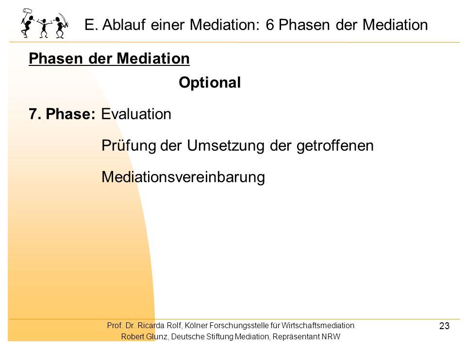 Prof. Dr. Ricarda Rolf, Kölner Forschungsstelle für Wirtschaftsmediation Robert Glunz, Deutsche Stiftung Mediation, Repräsentant NRW 23 Phasen der Med