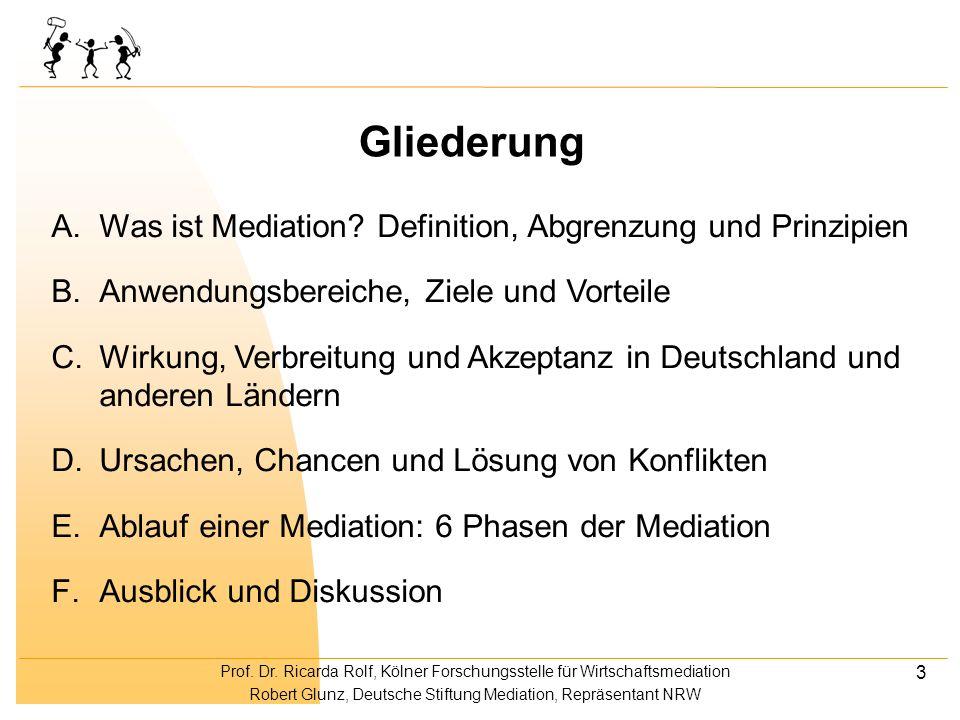 Prof. Dr. Ricarda Rolf, Kölner Forschungsstelle für Wirtschaftsmediation Robert Glunz, Deutsche Stiftung Mediation, Repräsentant NRW 3 Gliederung A.Wa