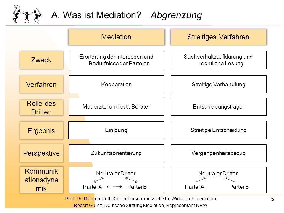 Prof. Dr. Ricarda Rolf, Kölner Forschungsstelle für Wirtschaftsmediation Robert Glunz, Deutsche Stiftung Mediation, Repräsentant NRW 5 Zweck A. Was is