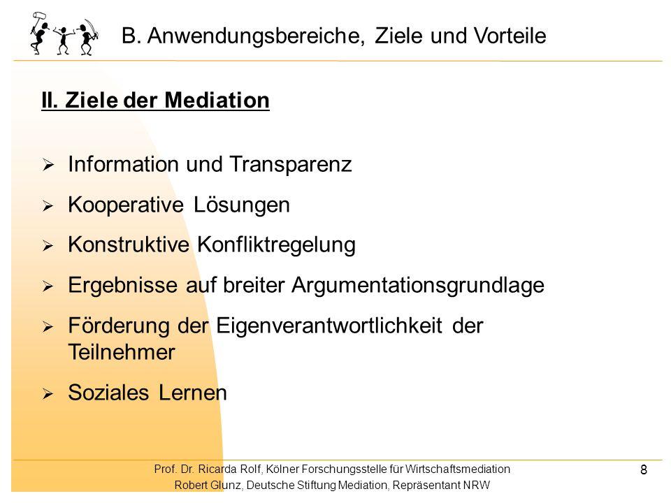 Prof. Dr. Ricarda Rolf, Kölner Forschungsstelle für Wirtschaftsmediation Robert Glunz, Deutsche Stiftung Mediation, Repräsentant NRW 8 B. Anwendungsbe