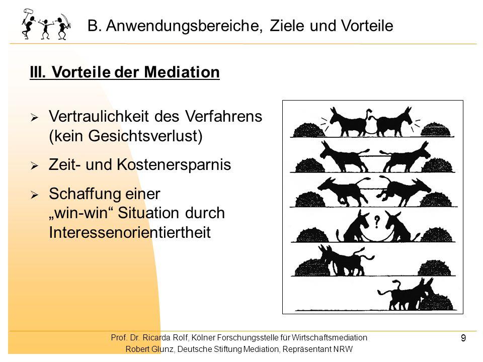Prof. Dr. Ricarda Rolf, Kölner Forschungsstelle für Wirtschaftsmediation Robert Glunz, Deutsche Stiftung Mediation, Repräsentant NRW 9 Vertraulichkeit