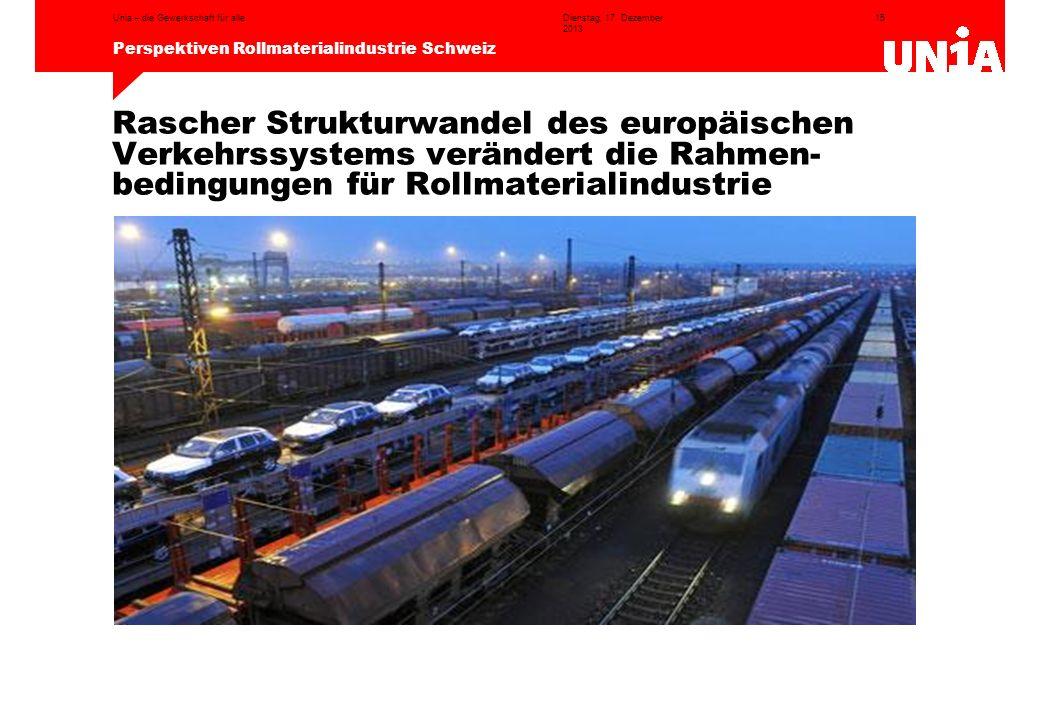 15 Perspektiven Rollmaterialindustrie Schweiz Dienstag, 17. Dezember 2013 Unia – die Gewerkschaft für alle Rascher Strukturwandel des europäischen Ver