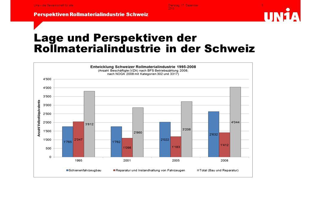 3 Perspektiven Rollmaterialindustrie Schweiz Dienstag, 17. Dezember 2013 Unia – die Gewerkschaft für alle Lage und Perspektiven der Rollmaterialindust